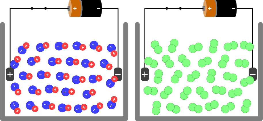 극성 분자와 무극성 분자 Polar Molecule and Nonpolar Molecule