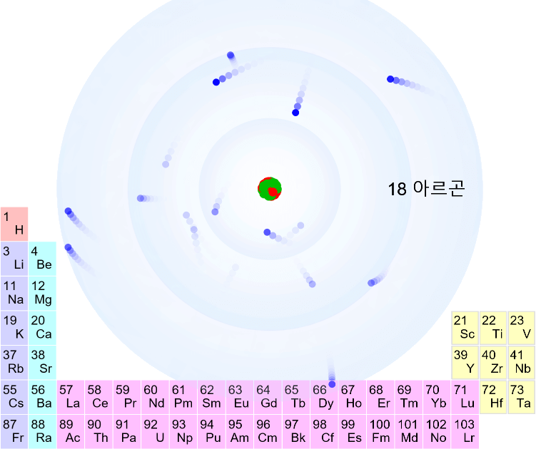 원자의 구조 Structure of an Atom