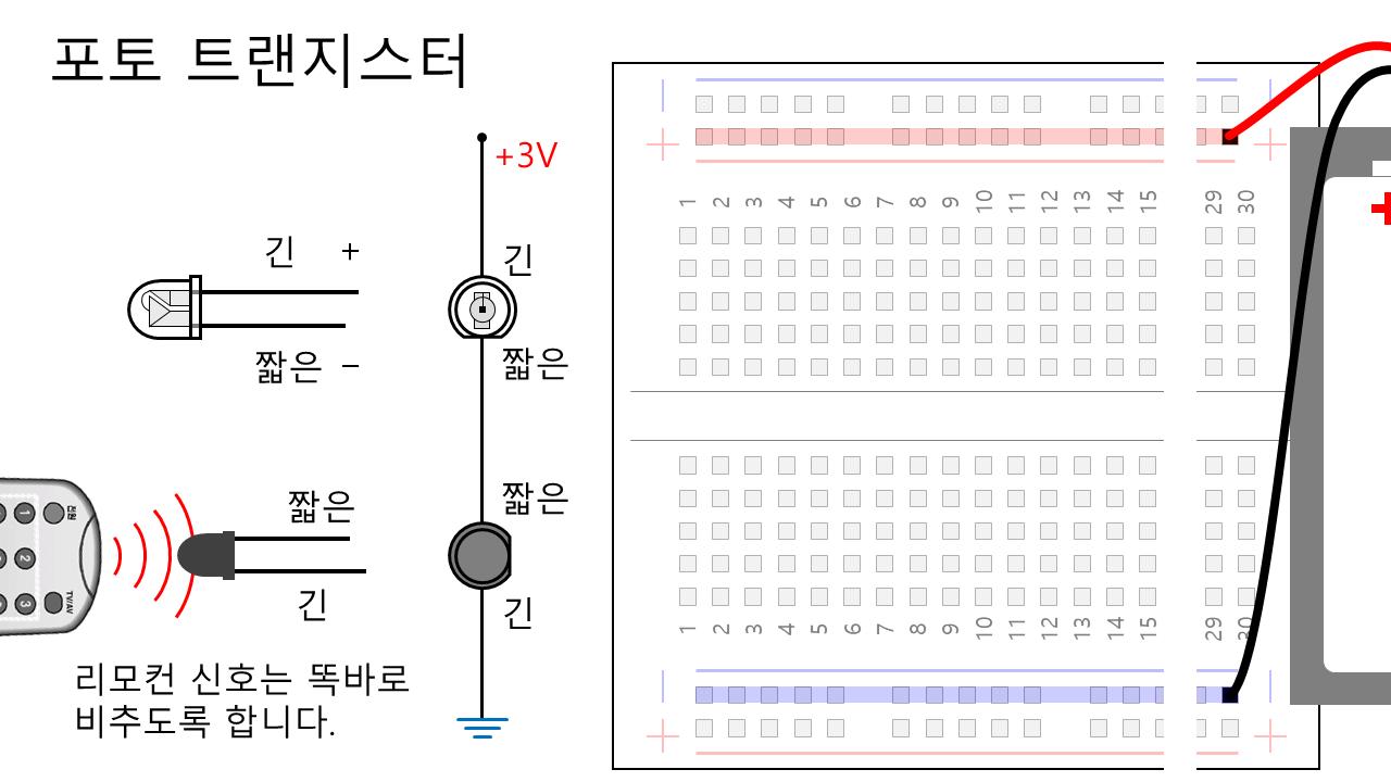 2. CdS와 포토 트랜지스터 (빛 센서)