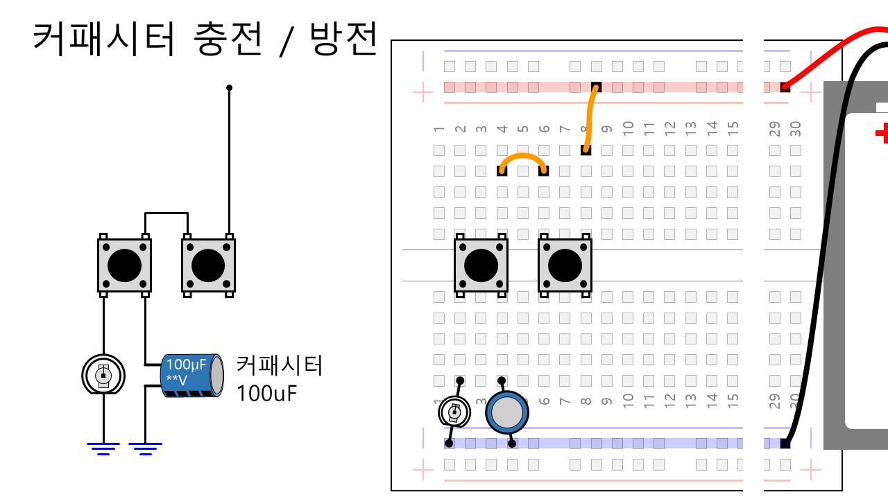 5. 전해 커패시터의 충전과 방전