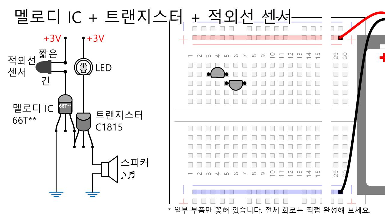 9. 멜로디 IC + 트랜지스터 + LED + 적외선 센서
