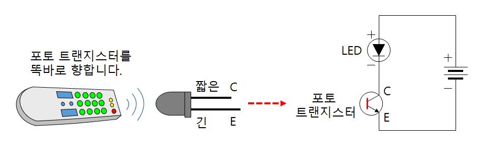 리모컨 신호 확인 (포토 트랜지스터)