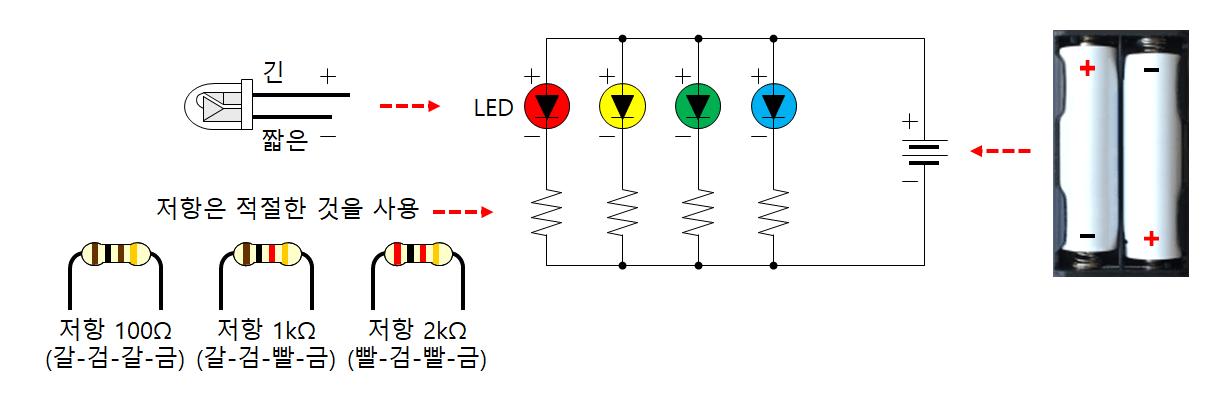 무지개 LED와 저항
