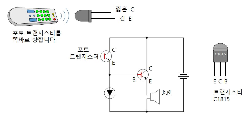 5-5 리모컨 신호확인 (LED + 스피커)