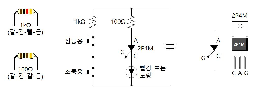 6-4 사이리스터(SCR)를 활용한 스위치