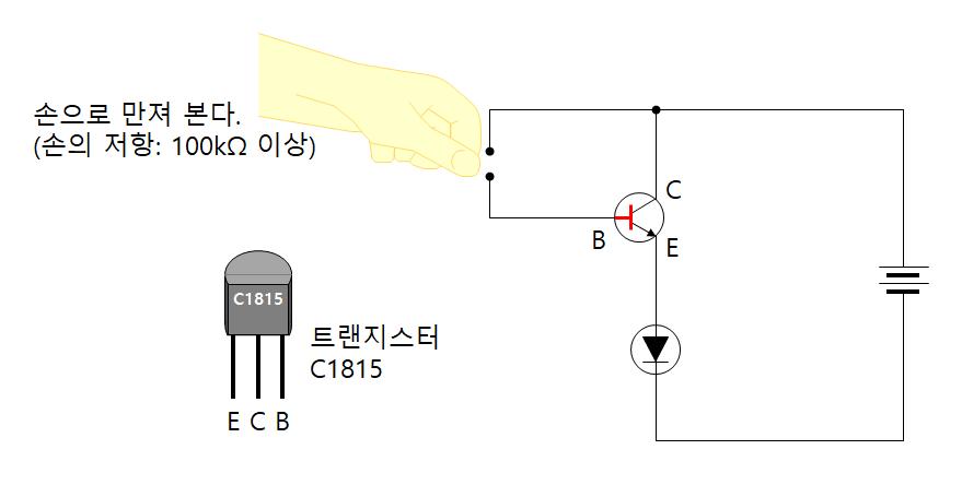 트랜지스터 터치 센서