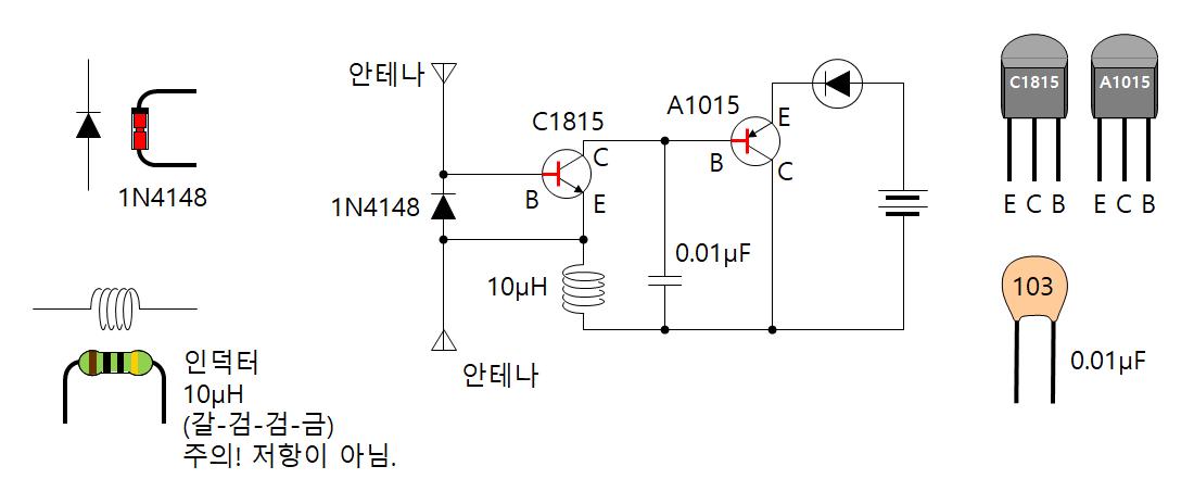 전계강도계(전자파 측정기)