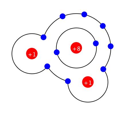 공유 결합 共有結合 Covalent Bond