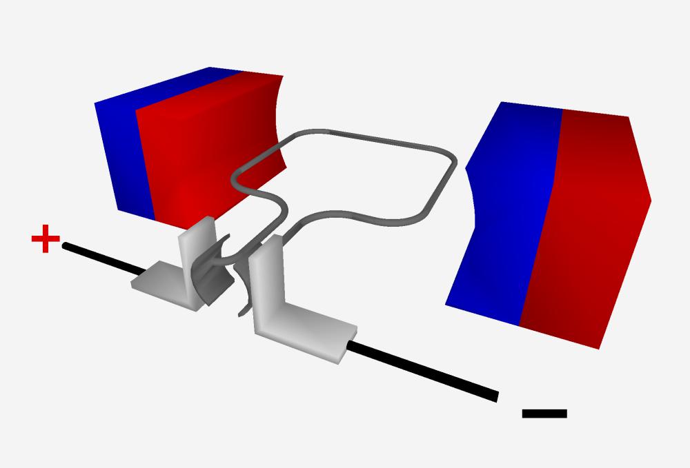 DC Motor Simulation