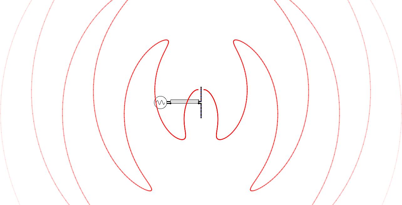 다이폴 안테나 Dipole Antenna