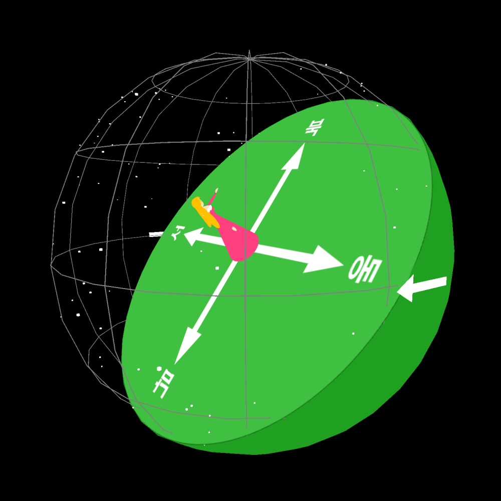 Diurnal Motion (WebGL)