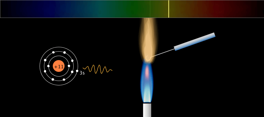 Flame Test Simulation