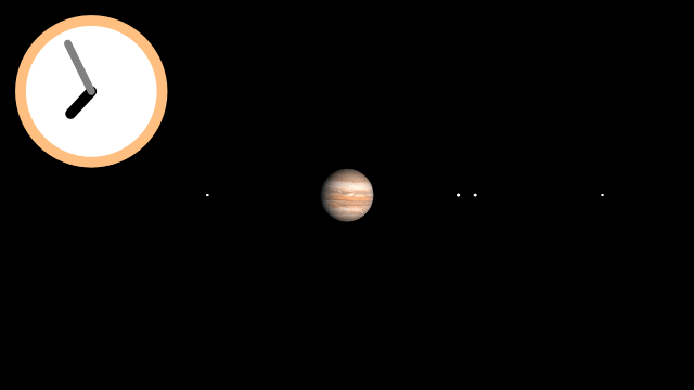 Galilean Moons Simulation