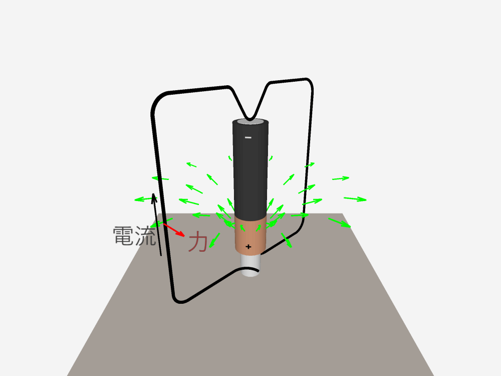 ホモポーラ電動機