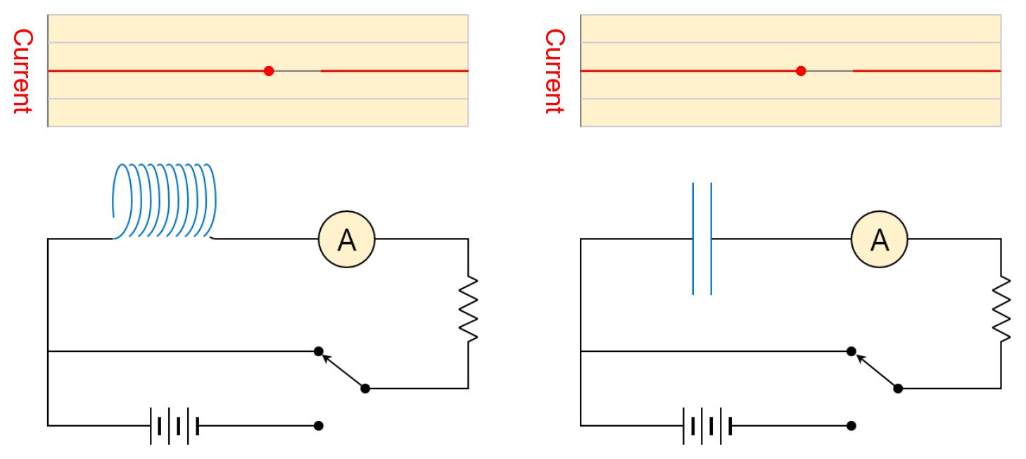 인덕터와 커패시터 Inductor and Capacitor