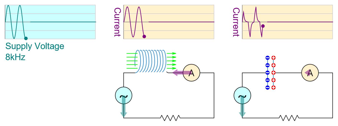인덕터와 커패시터 Inductor and Capacitor 2