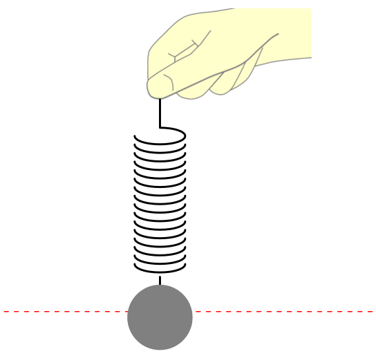 관성 Inertia