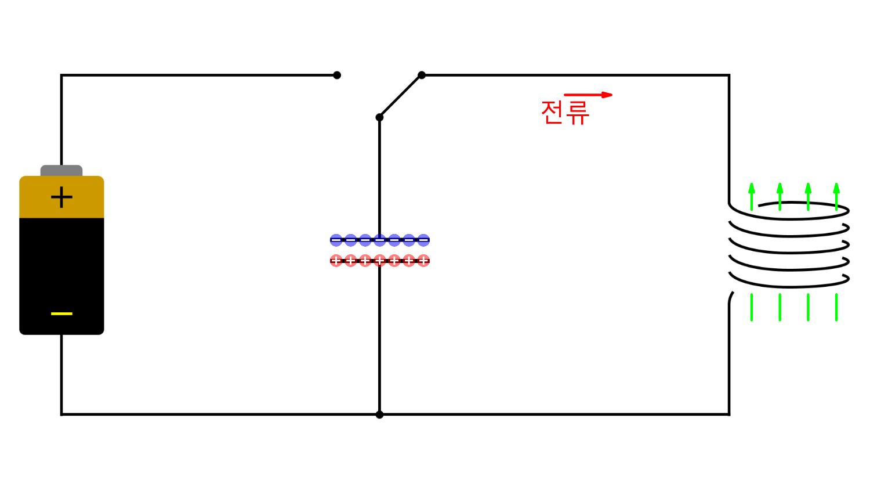 LC 진동 회로 LC Oscillator