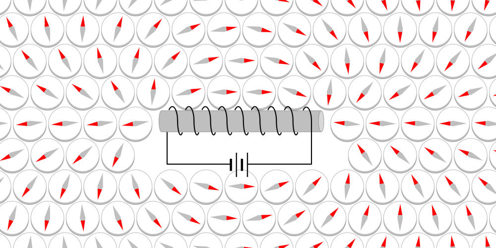 Magnetic Field around a Coil