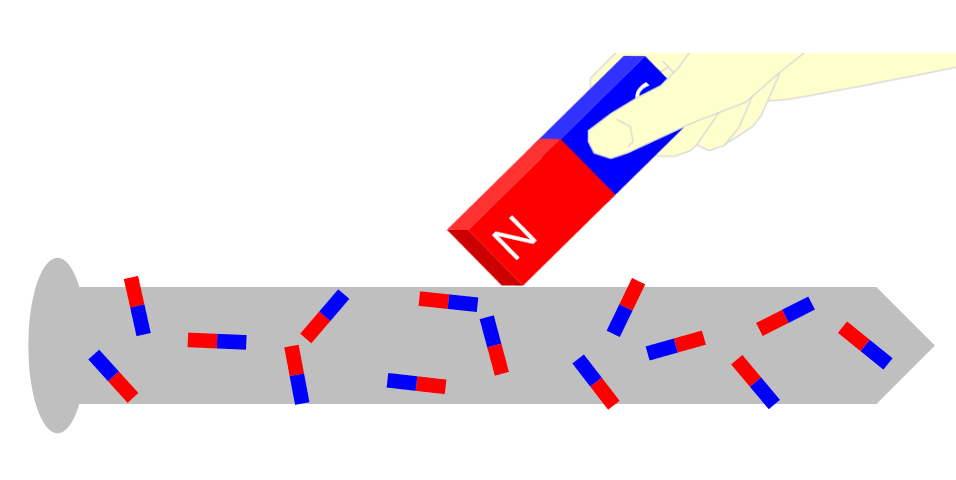 자화 Magnetization