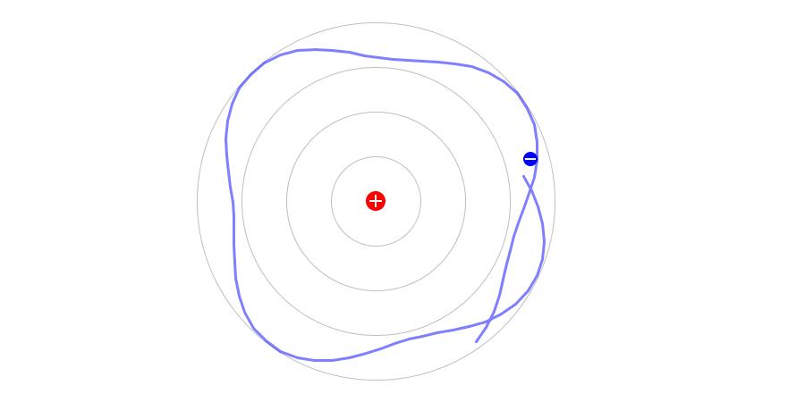 Matter Wave and de Broglie's Atomic Model