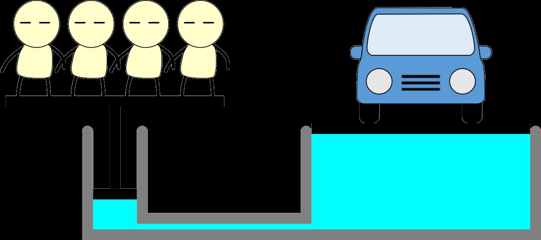 파스칼의 원리 Pascals Principle