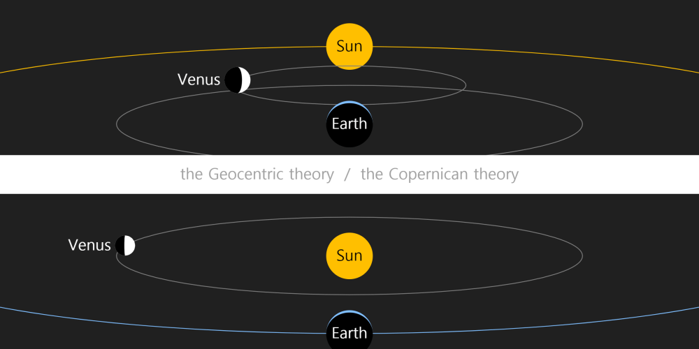 Phase of Venus