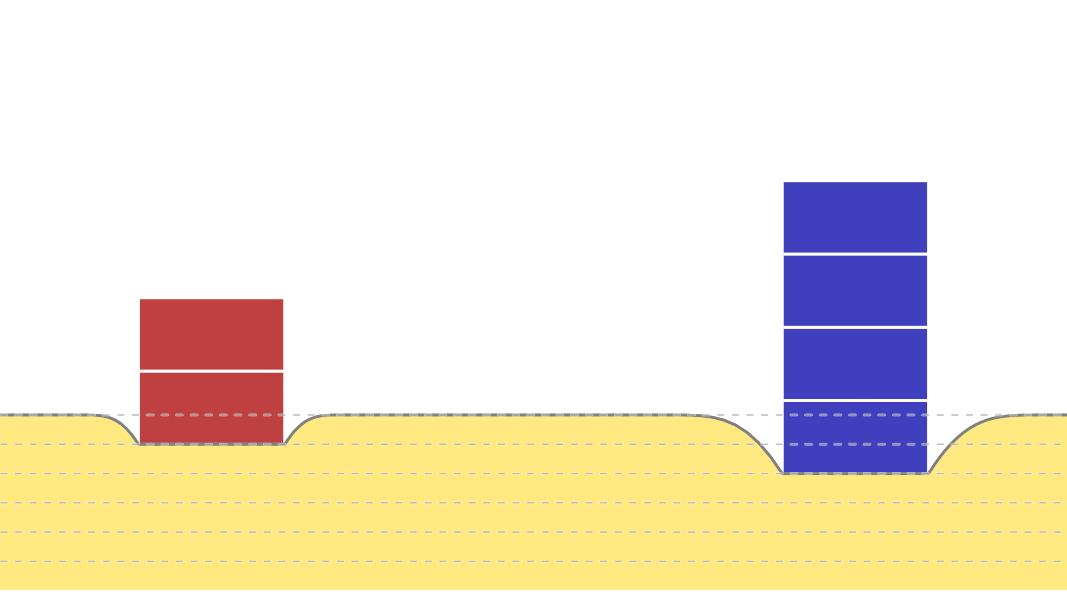 Atmosphere Simulation - JavaLab