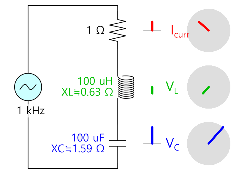 RLC 회로 Circuit