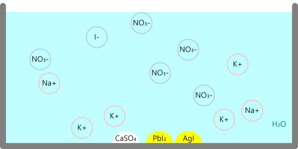 앙금 생성 반응 Sediment Reaction