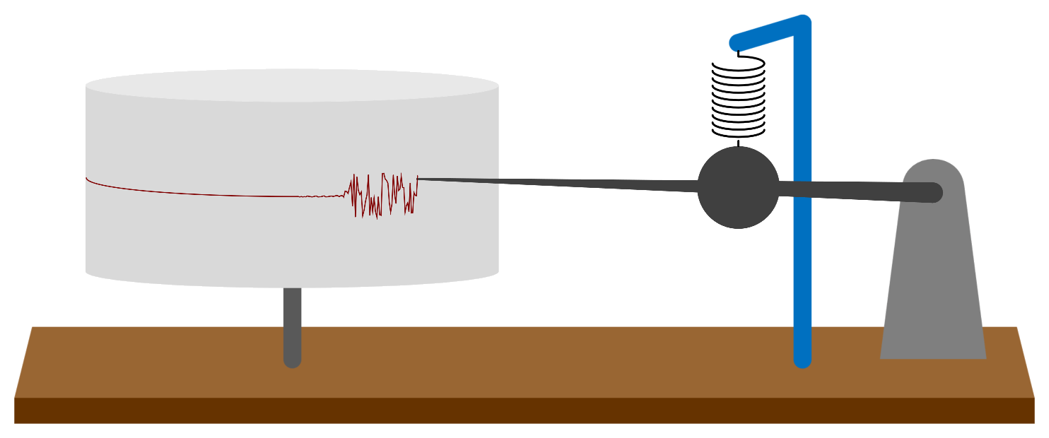 Seismometer and Inertia