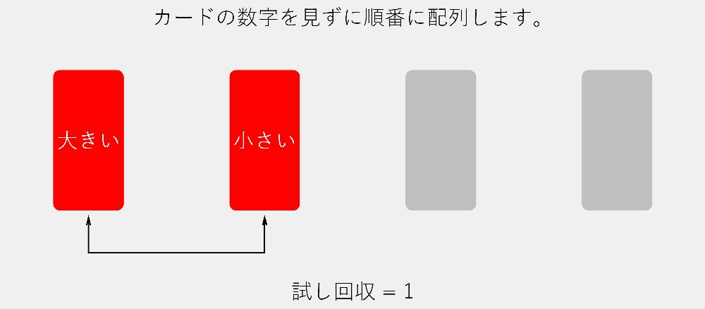 整列 (ソート)ゲーム
