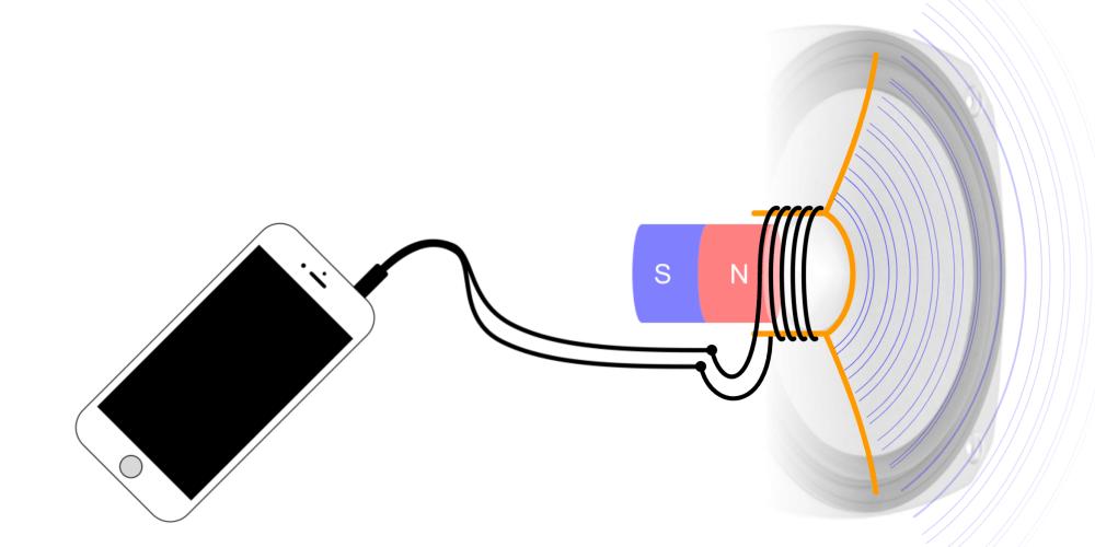 스피커 Speaker