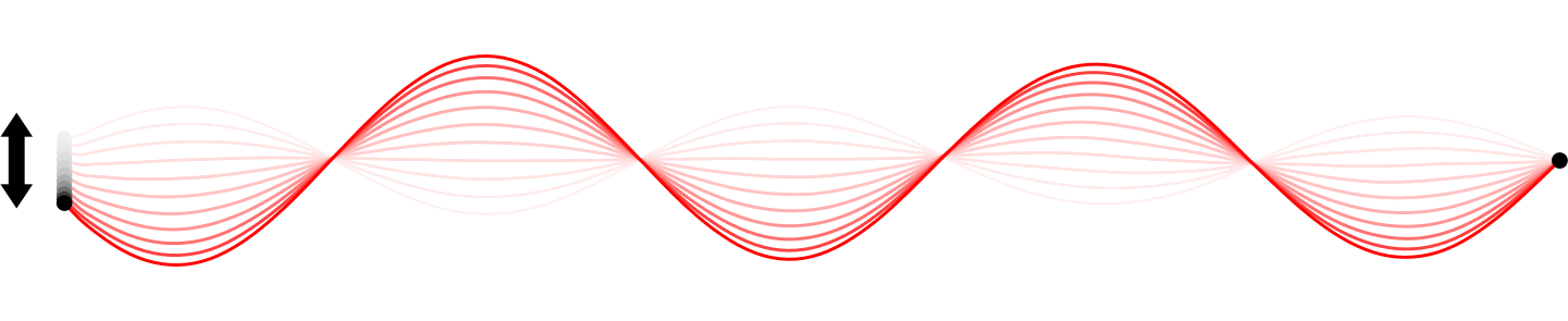 정상파 합성 Standing Wave Synthesis