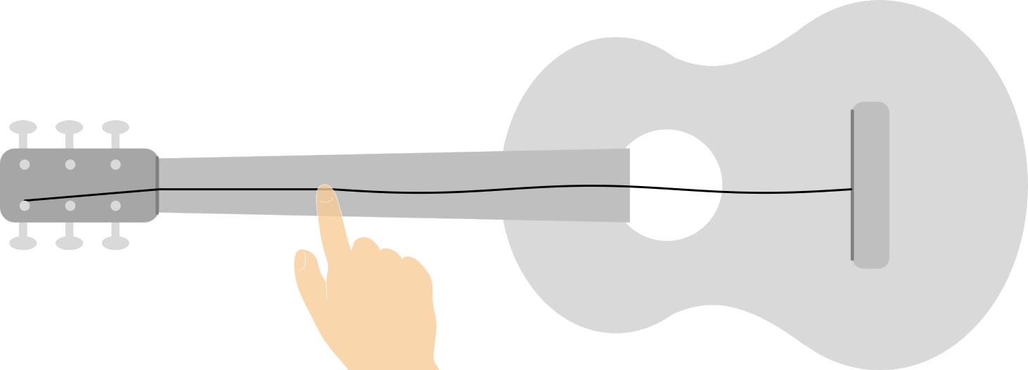 현악기의 정상파 Standing Waves on a String
