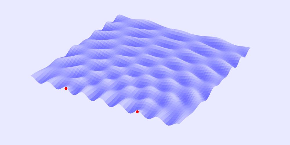 두 파동의 중첩 Superposition