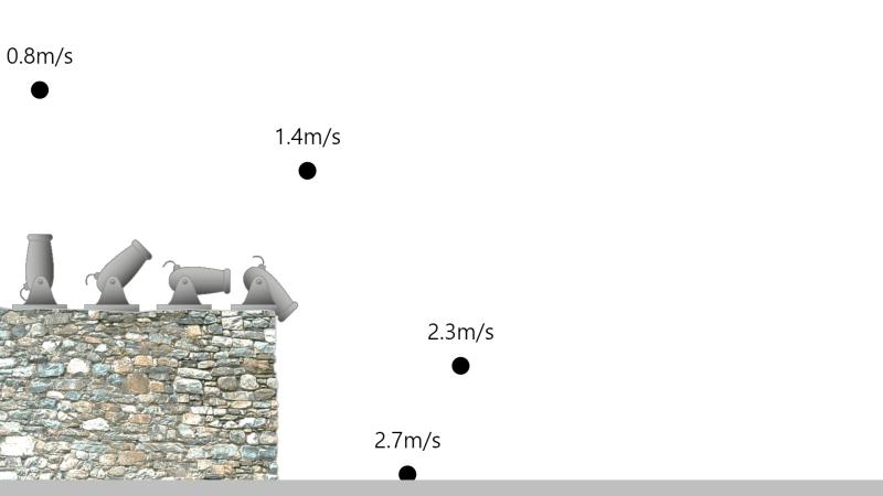 종단속력 Terminal Velocity